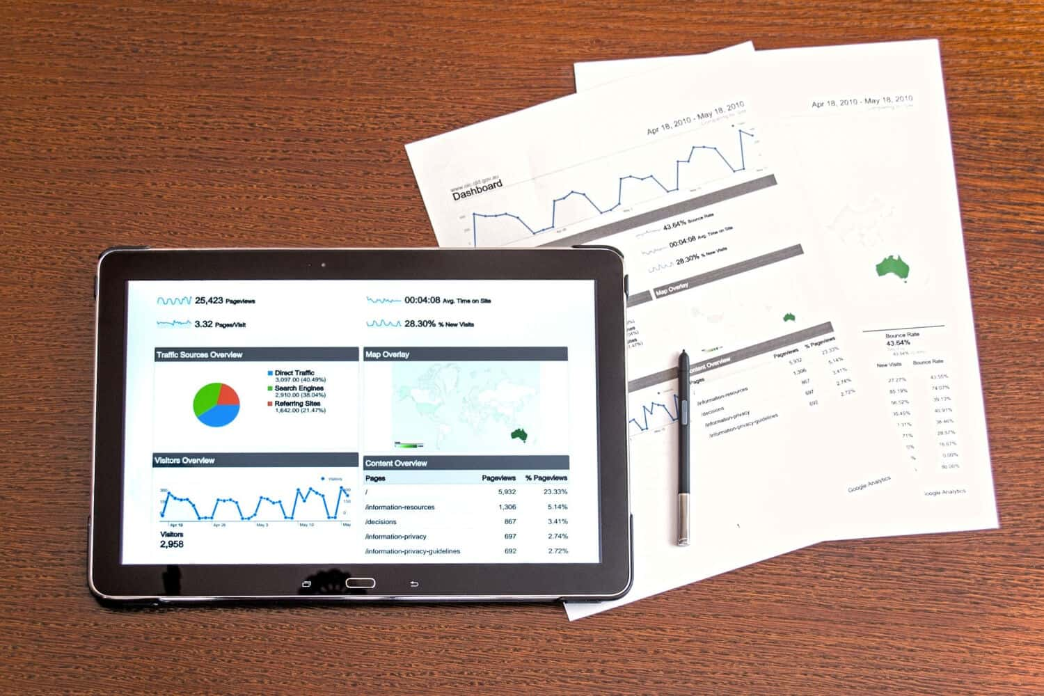 Business Graphs and Analytics On Tablet and Paper