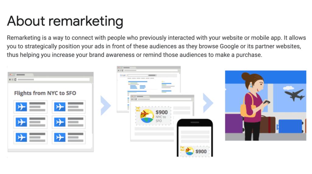 Google Ads Remarketing (Retargeting) Landing Page